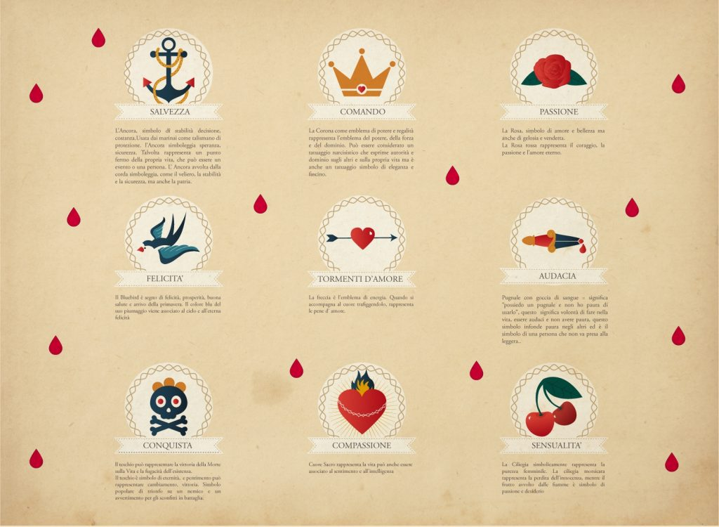 tatuaggi infografica