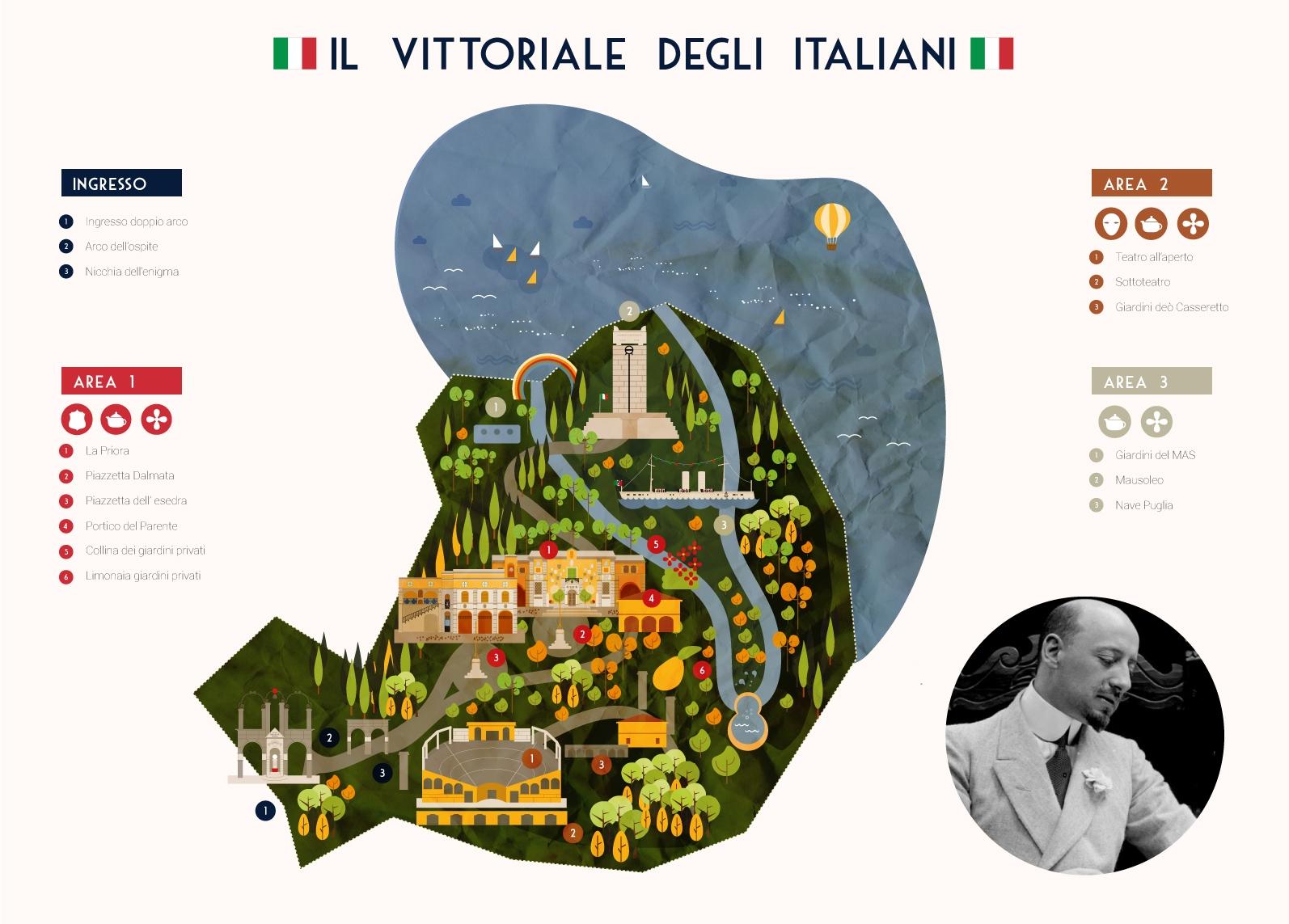 vittoriale_italiani